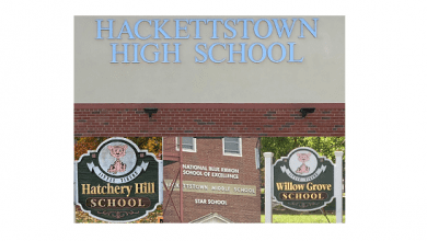 Photo of Hackettstown schools grades 8 to 12 will go virtual on Monday, Pre-K to 7 will go virtual on Nov. 30